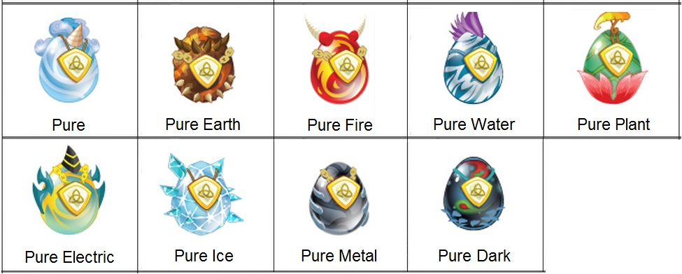 Pure Picture Dragon City Centrals Egg Database